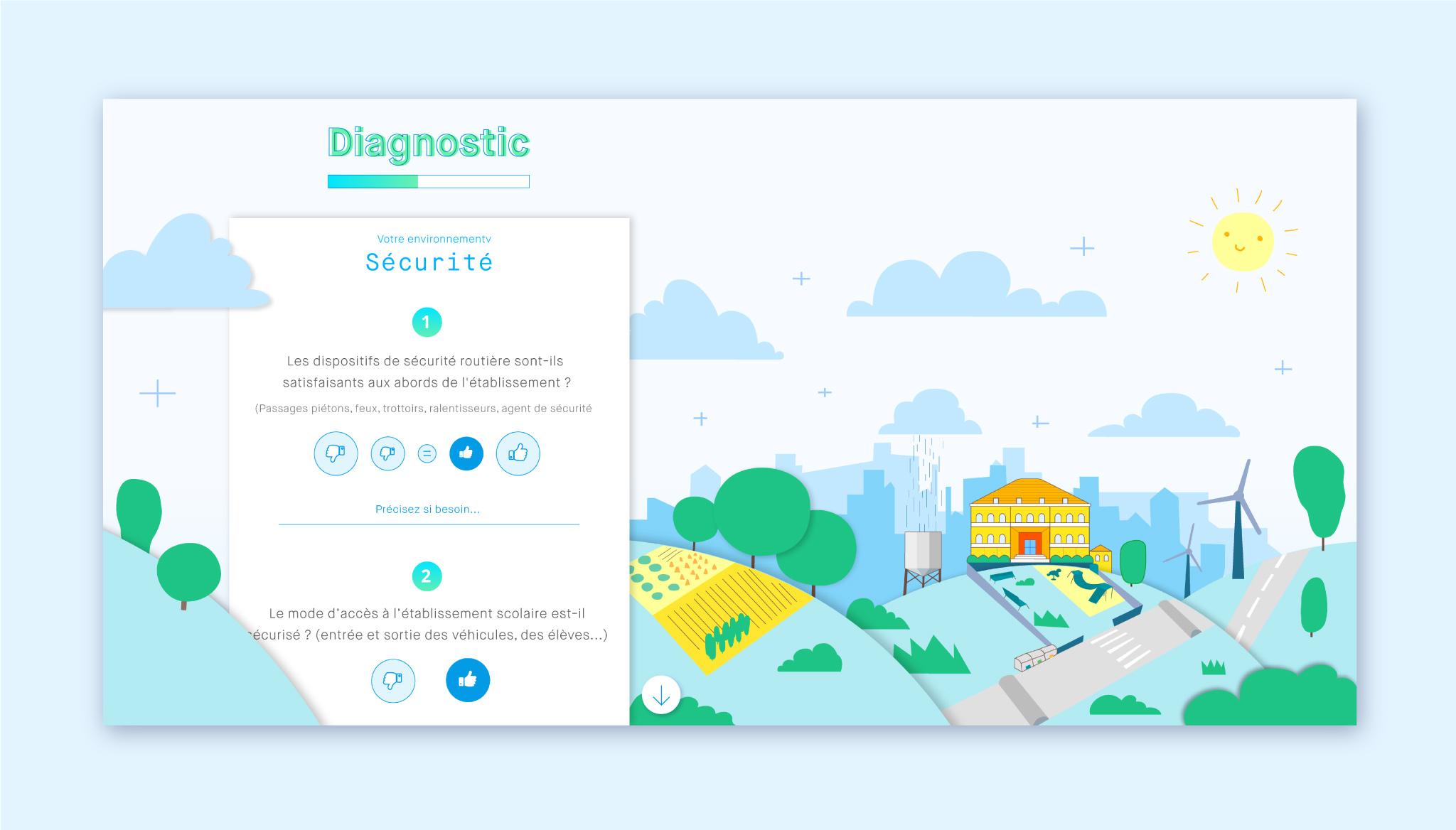 prev-diagnostic