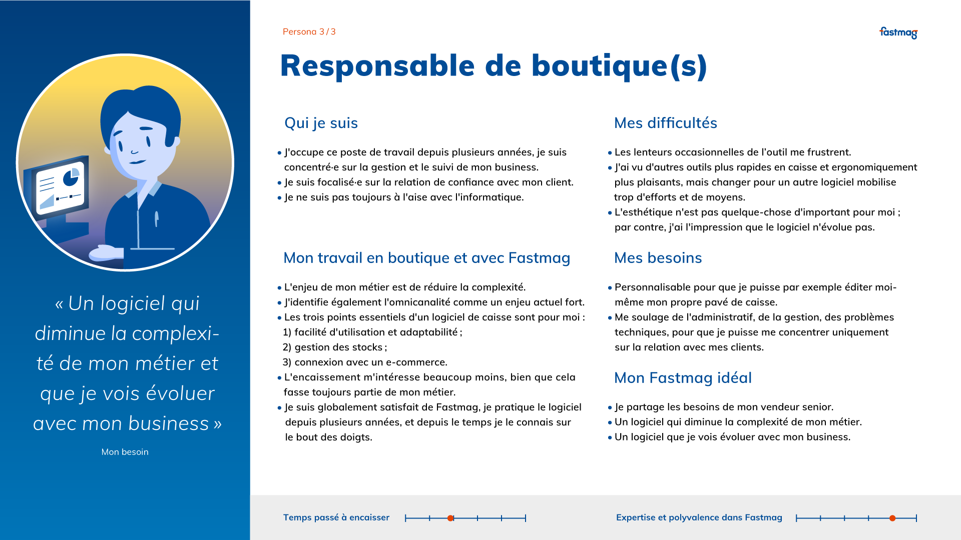 6 – persona-responsable-fastmag